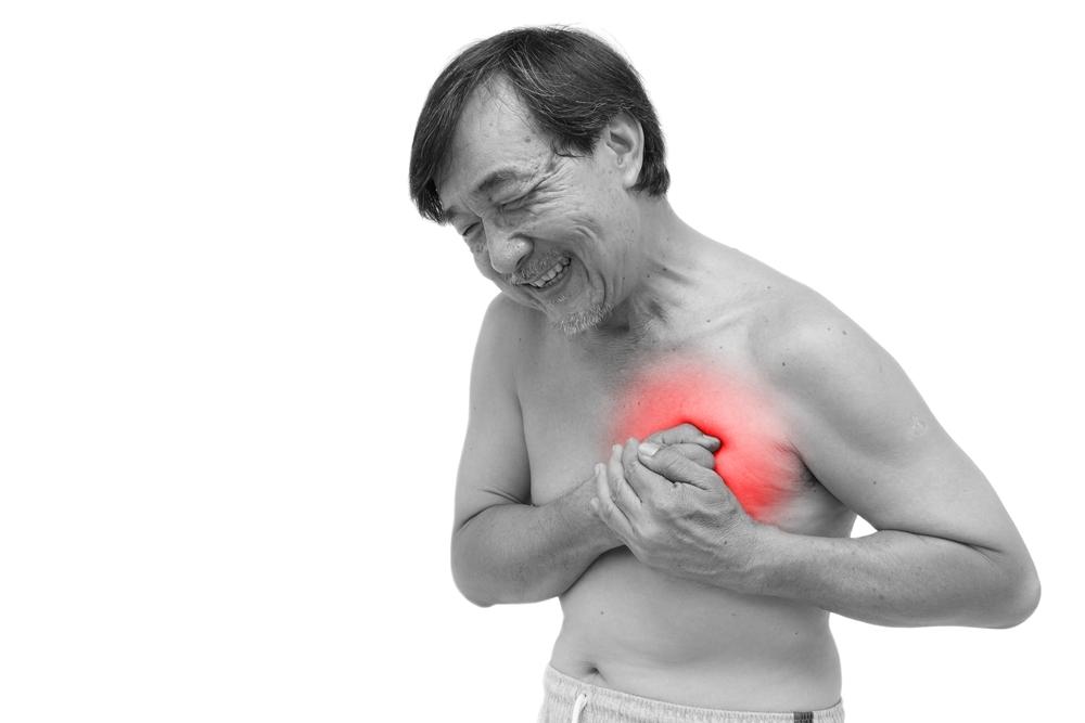 Congestive heart failure disability benefits